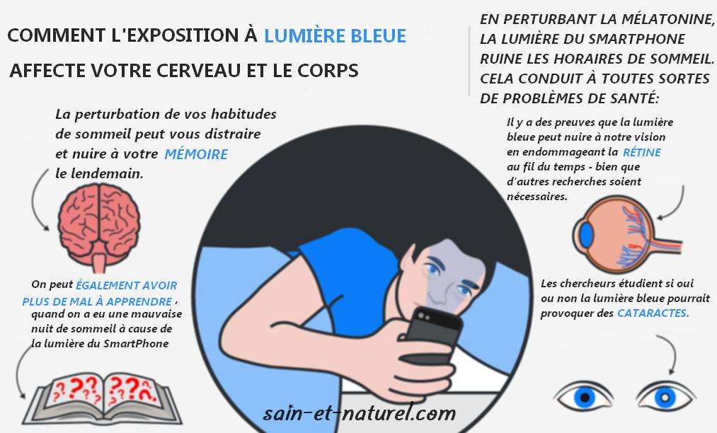 Comment l'exposition à la lumière bleue affecte votre cerveau et le corps